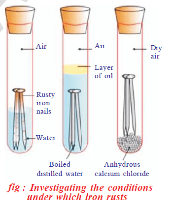experiment air and water necessary for corrosion (rusting)