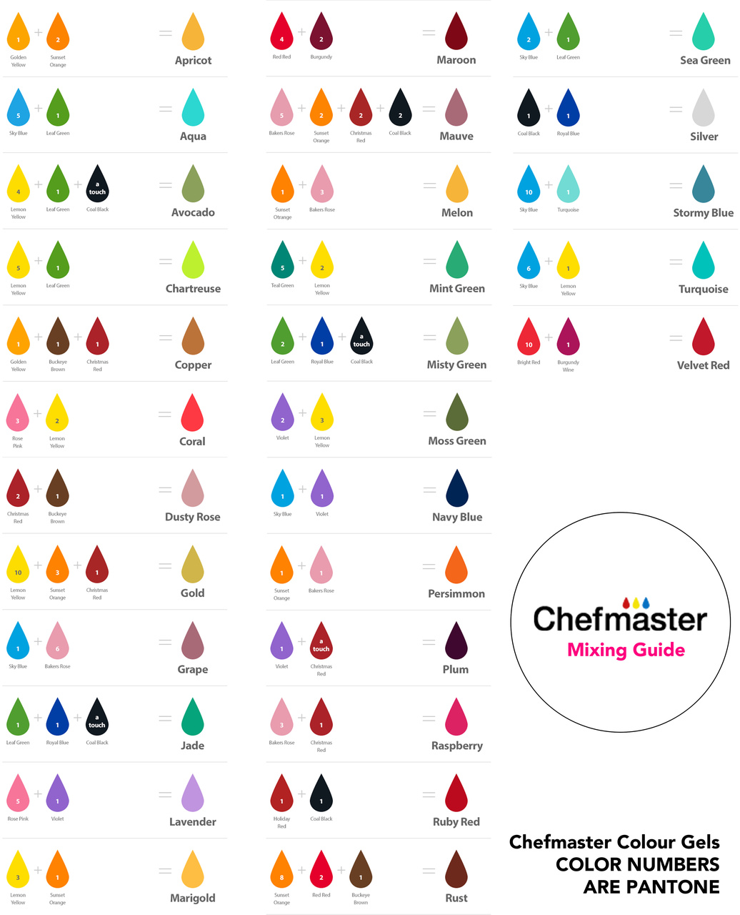 Food Color Mixing Chart Gallery - Free Any Chart Examples
