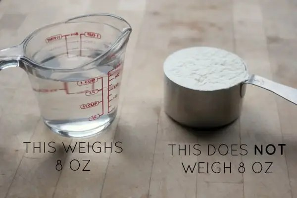 How To Measure Flour Correctly, Volume vs Weight- Baker Bettie