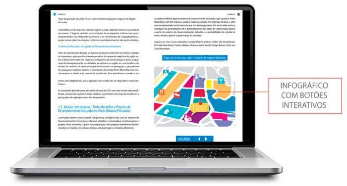 Apresentação em PDF com infográfico interativo