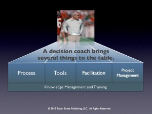 Decision coach profession