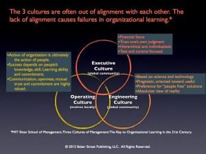 Culture Graphics.007