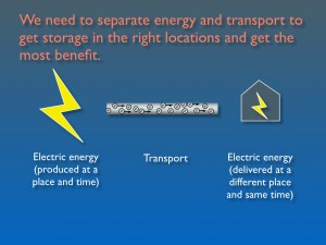 Energy and Transport.001