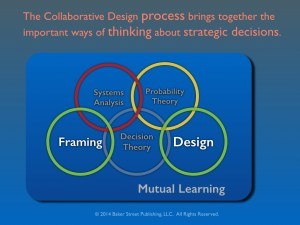 INFORMS Collaborative Design.040