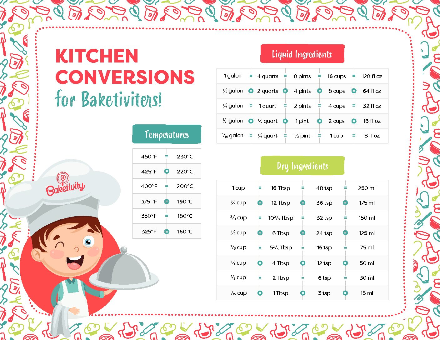 Kids Baking And Cooking Metric Conversion Chart