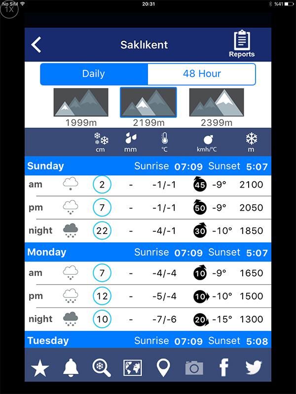 snowforecast20160116