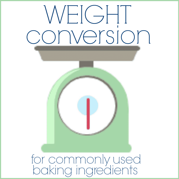 weight measures chart