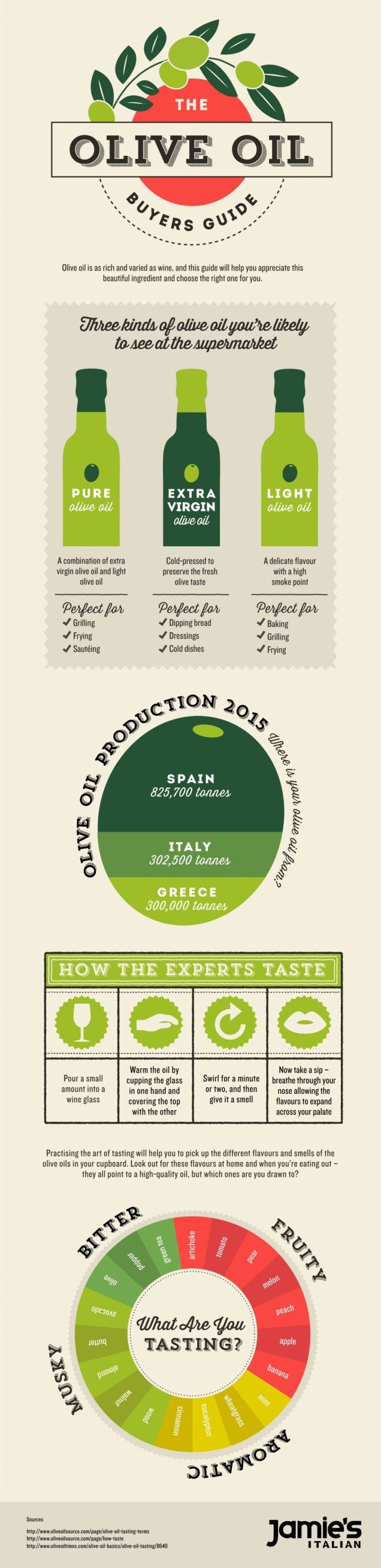 Jamie's Italian - the buyer's guide to olive oil