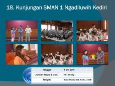 SMAN 1 Ngadiluwih Kediri