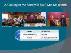 MA Salafiyah Syafi'iyah Mojokerto