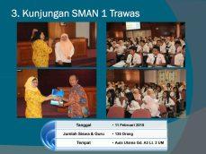 SMAN 1 Trawas