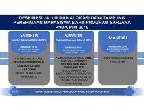 Materi Jumpa Pers Sistem Seleksi Masuk PTN 2019 | Slide-2