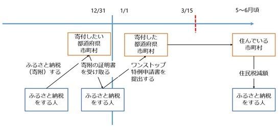 20151102_2