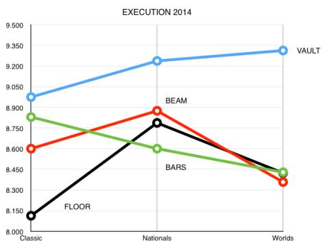 execution2014