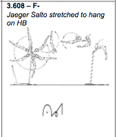 jaeger-layout