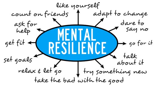 Getting help to build your resilience
