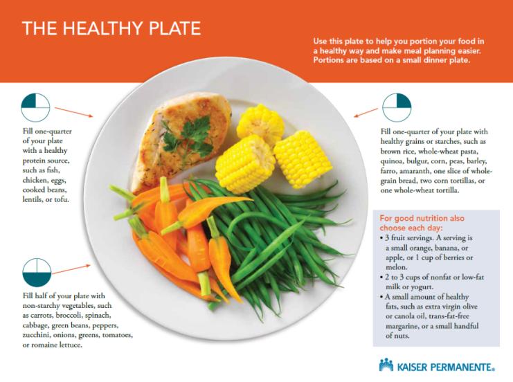 Kaiser Permanente Healthy Plate