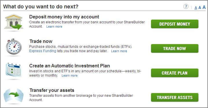 Sharebuilder options trading fees