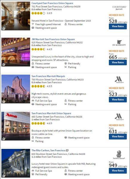 Marriott San Francisco availability