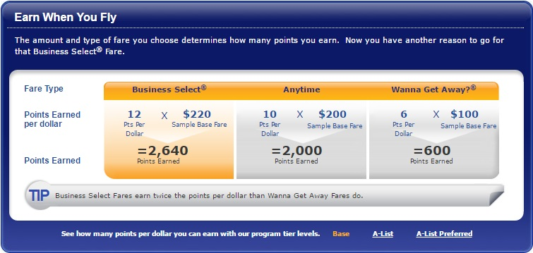 Southwest how to earn points