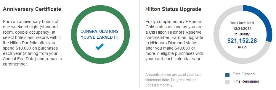 Best Hilton credit card Diamond and free night status 2017