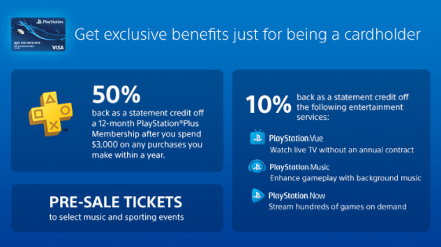 Playstation credit card benefits