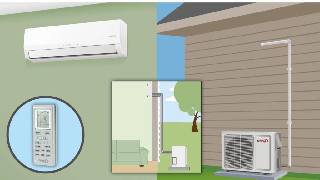 mini split system hvac home addition