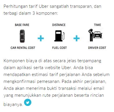 Dasar perhitungan tarif Uber
