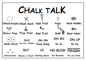 Bali Hash House Harriers 2 Chalk Talk Trail Instructions