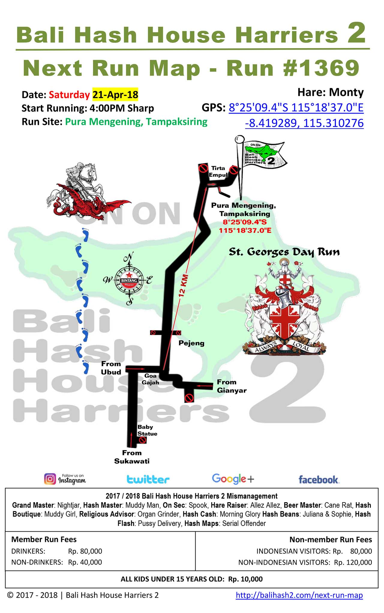 Bali Hash House Harriers 2 Next Run Map #1369 Pura Mengening, Tampaksiring