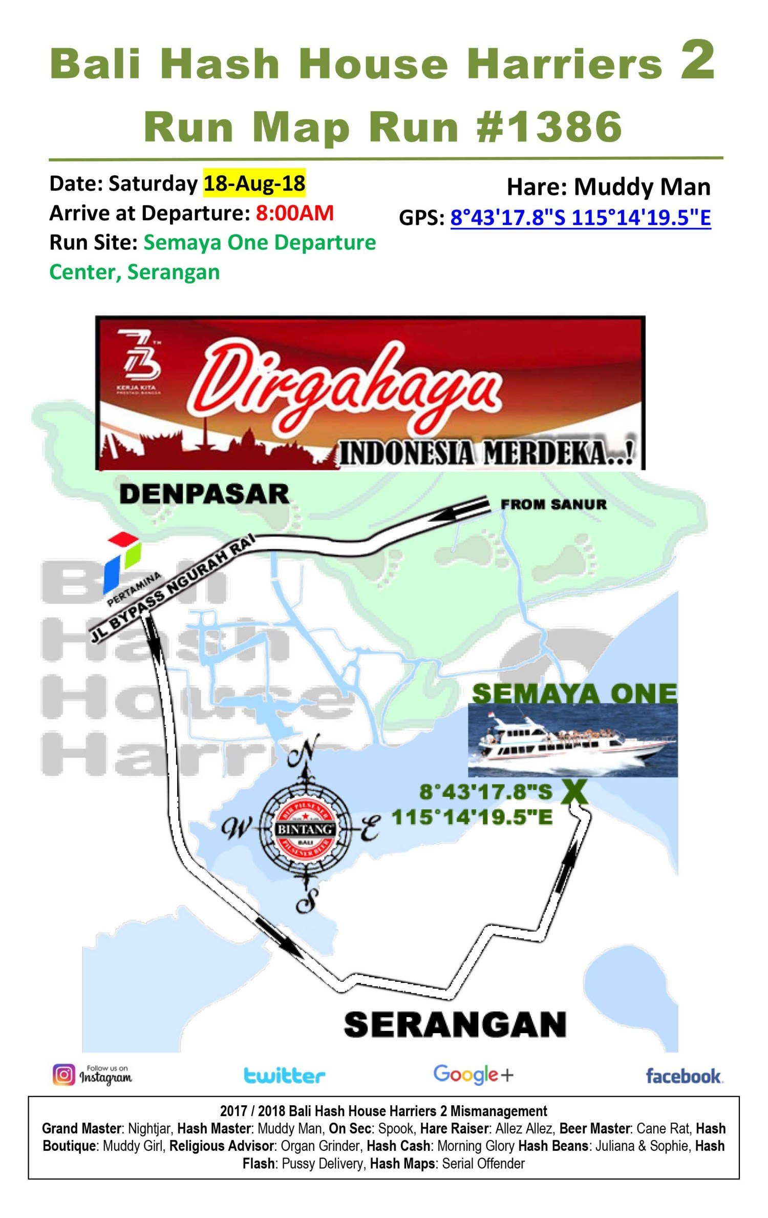 BHHH2 Run Map Run #1386 Merdeka Run Nusa Penida 18-Aug-18
