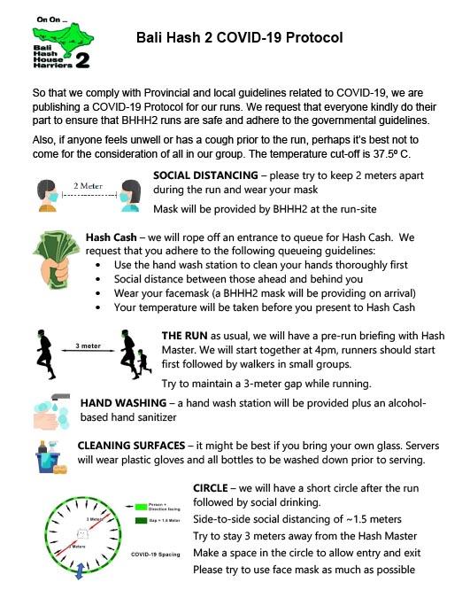 Bali Hash 2 COVID-19 Run Protocol