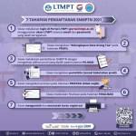 7 Tahapan Cara Daftar SNMPTN 2021 - @ltmptofficial