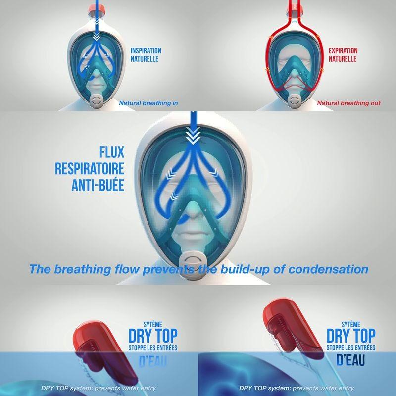 Snorkeling  Easybreath, le masque le plus génial de la terre - Decathlon (4)