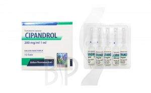 Cipandrol by Balkan Pharmaceuticals