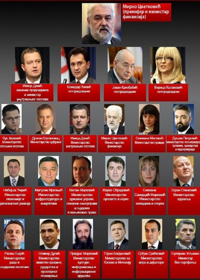 2011. godina - Godina kada je Borko Stefanović priznao nezavisnost Kosova (VIDEO)