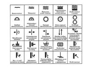 Что означают значки на обоях: буквенные и графические ...
