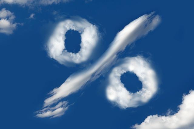 Prozentzeichen Wolkengleich in den Himmel gezeichnet