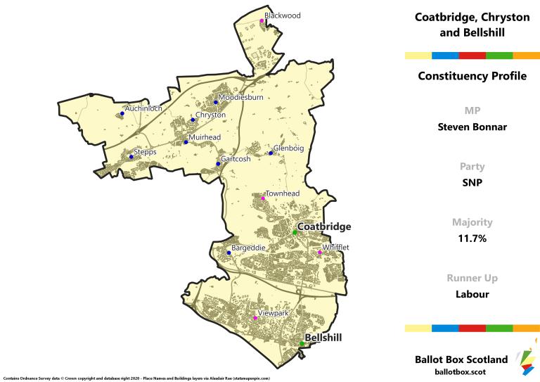 Coatbridge, Chryston and Bellshill Constituency Map