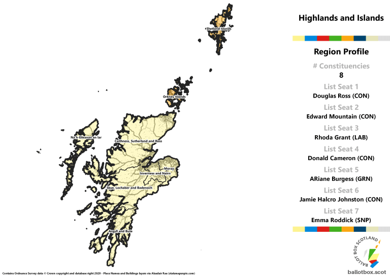 Highlands and Islands Region - Whole Region Map