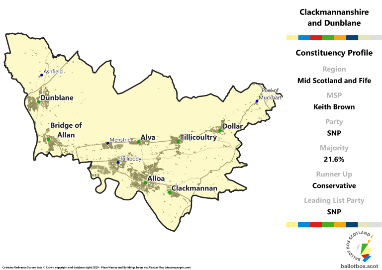 Mid Scotland and Fife Region - Clackmannanshire and Dunblane Constituency Map