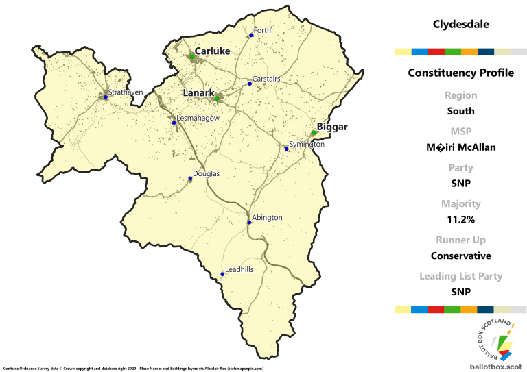 South Region - Clydesdale Constituency Map