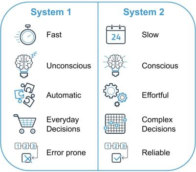 system-1-and-system-2-diagram