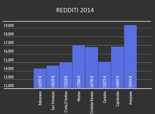 REDDITI1