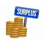 Surplus 150