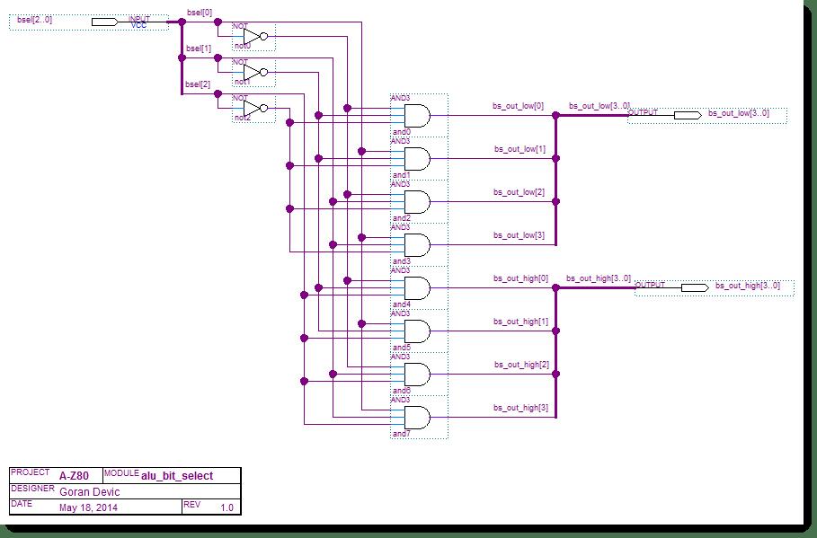 A-Z80 CPU ALU bit select