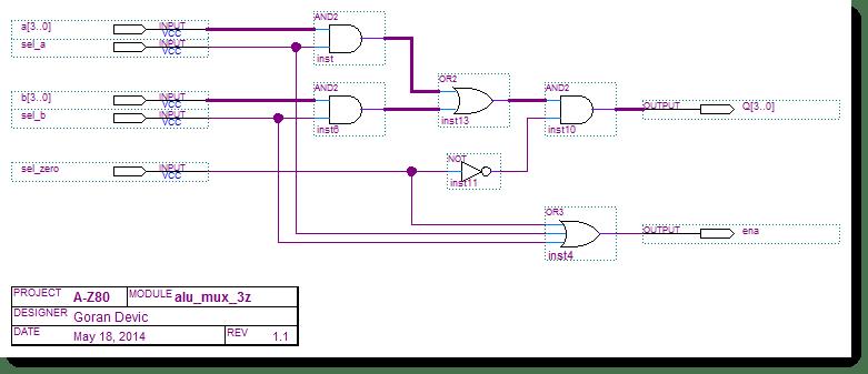 A-Z80 CPU ALU mux (3-z)