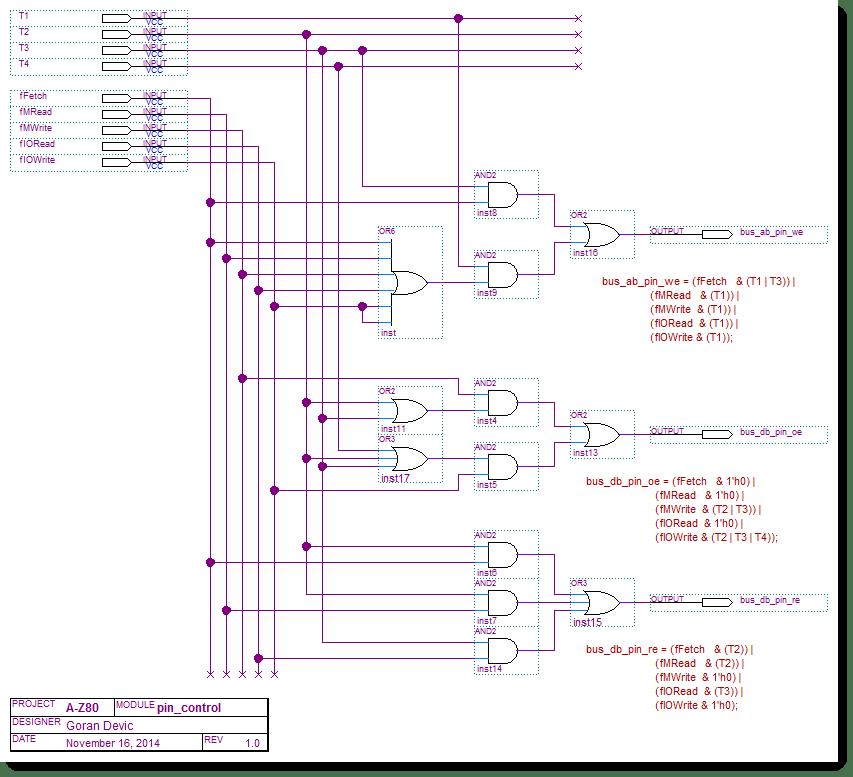 A-Z80 CPU pin control