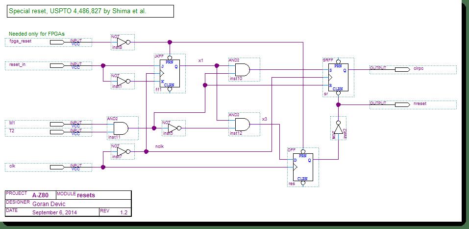 A-Z80 CPU reset