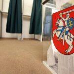 На выборах в сейм Литвы досрочно проголосовали 37 тыс. или 1, 5% избирателей